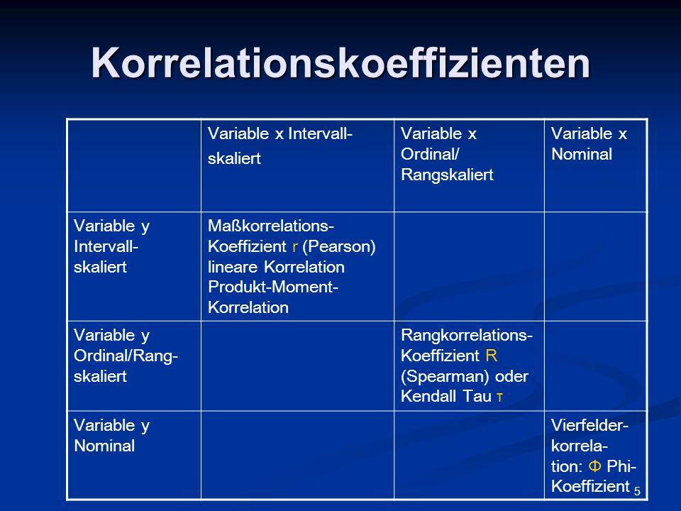 26 Vierfelderkorrelation-Lösung Beispiel 0 In einer Klasse von 10 SchülerInnen soll der Zusammenhang von Englisch- und Deutschkenntnissen überprüft werden.