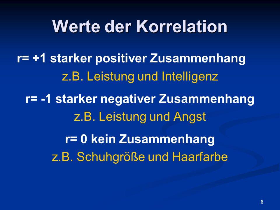 6 Werte der Korrelation r= +1 starker positiver Zusammenhang z.B. Leistung und Intelligenz r= -1 starker negativer Zusammenhang z.B. Leistung und Angs