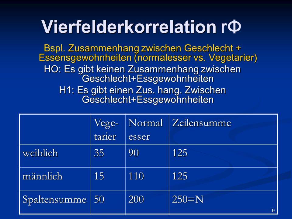9 Vierfelderkorrelation Vierfelderkorrelation rΦ Zusammenhang zwischen Geschlecht + Essensgewohnheiten (normalesser vs. Vegetarier) Bspl. Zusammenhang