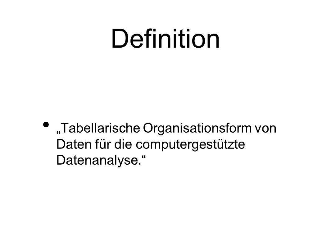 Daten Zeilen: Merkmalsträger (Objekt, Probe, Fall) Spalten: Merkmale (Variable, Deskriptor) Zellen: Merkmalsausprägungen (Werte, oft codiert)