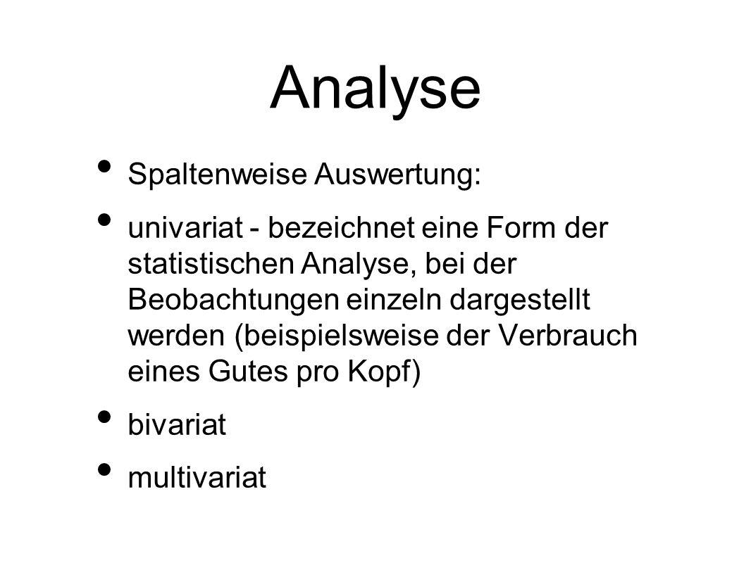 Analyse Spaltenweise Auswertung: univariat - bezeichnet eine Form der statistischen Analyse, bei der Beobachtungen einzeln dargestellt werden (beispielsweise der Verbrauch eines Gutes pro Kopf) bivariat multivariat