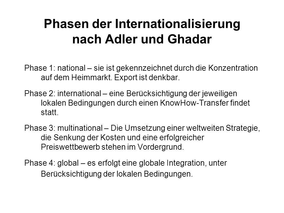 Phasen der Internationalisierung nach Adler und Ghadar Phase 1: national – sie ist gekennzeichnet durch die Konzentration auf dem Heimmarkt. Export is