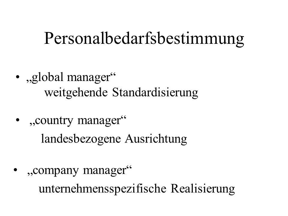 """Personalbedarfsbestimmung """"country manager"""" landesbezogene Ausrichtung """"company manager"""" unternehmensspezifische Realisierung """"global manager"""" weitgeh"""