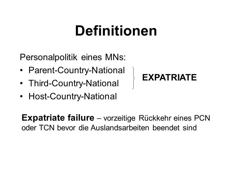 Personalpolitik eines MNs: Parent-Country-National Third-Country-National Host-Country-National Definitionen EXPATRIATE Expatriate failure – vorzeitig