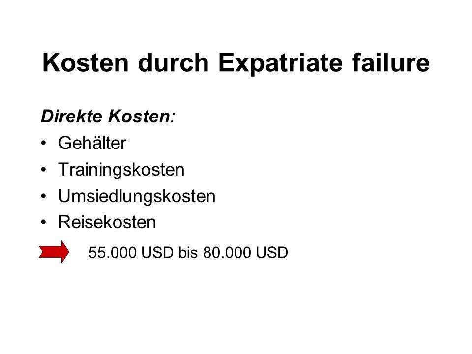 Direkte Kosten: Gehälter Trainingskosten Umsiedlungskosten Reisekosten Kosten durch Expatriate failure 55.000 USD bis 80.000 USD
