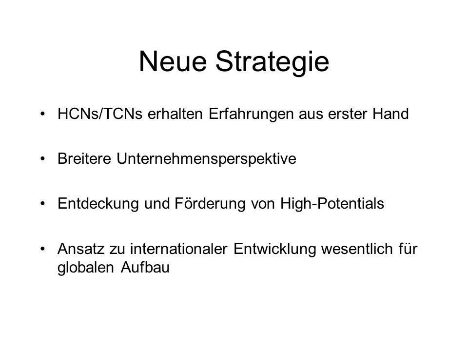 Neue Strategie HCNs/TCNs erhalten Erfahrungen aus erster Hand Breitere Unternehmensperspektive Entdeckung und Förderung von High-Potentials Ansatz zu