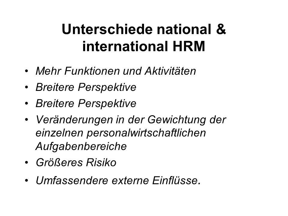 Unterschiede national & international HRM Mehr Funktionen und Aktivitäten Breitere Perspektive Veränderungen in der Gewichtung der einzelnen personalw