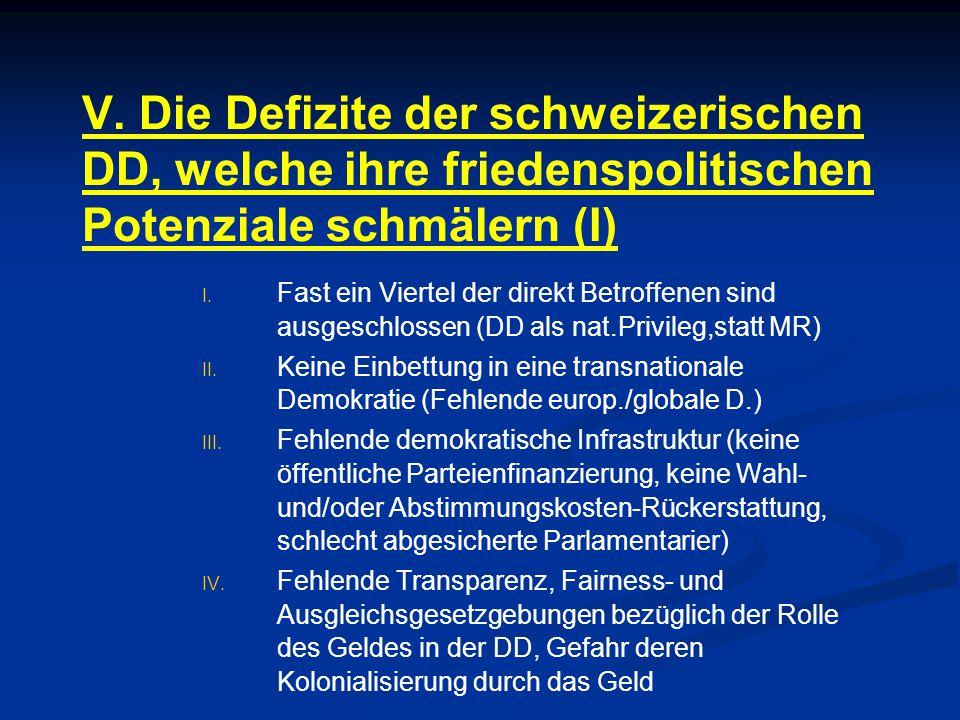 V. Die Defizite der schweizerischen DD, welche ihre friedenspolitischen Potenziale schmälern (I) I. I. Fast ein Viertel der direkt Betroffenen sind au