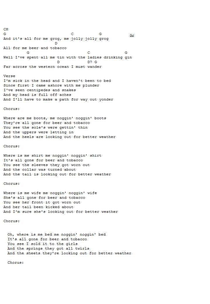 Digue ding dong dong Ce sont les filles des forges Digue ding dong dong Ce sont les filles des forges Des forges de Paimpont Digue ding dondaine Des forges de Paimpont Digue ding dong dong Digue ding dong dong Elles s en vont à confesse...