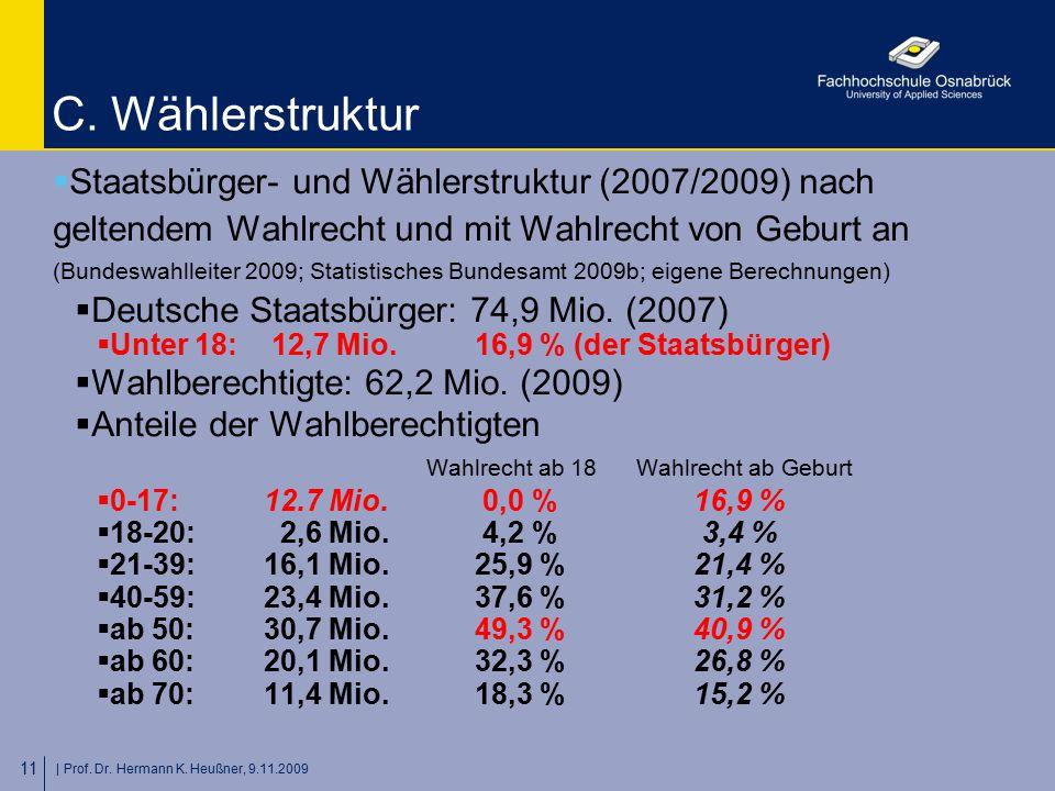   Prof. Dr. Hermann K. Heußner, 9.11.2009 11 C. Wählerstruktur  Staatsbürger- und Wählerstruktur (2007/2009) nach geltendem Wahlrecht und mit Wahlrec