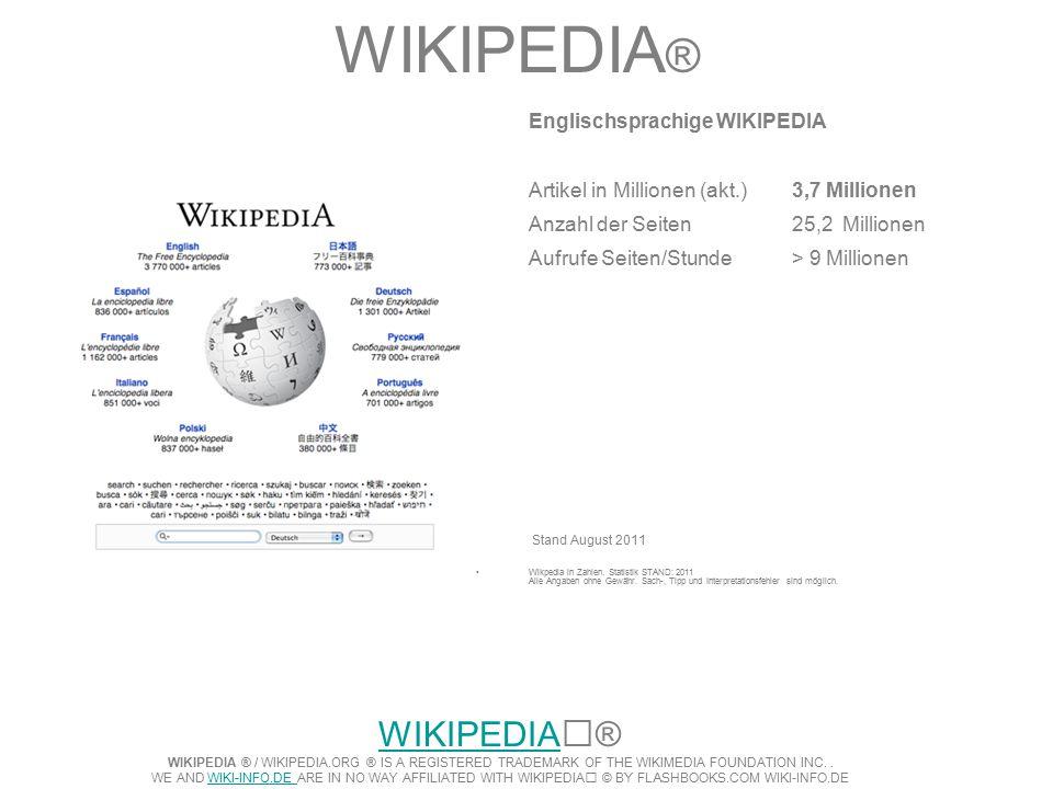 WIKIPEDIA ® Englischsprachige WIKIPEDIA Artikel in Millionen (akt.)3,7 Millionen Anzahl der Seiten25,2 Millionen Aufrufe Seiten/Stunde> 9 Millionen Stand August 2011 Wikpedia in Zahlen.