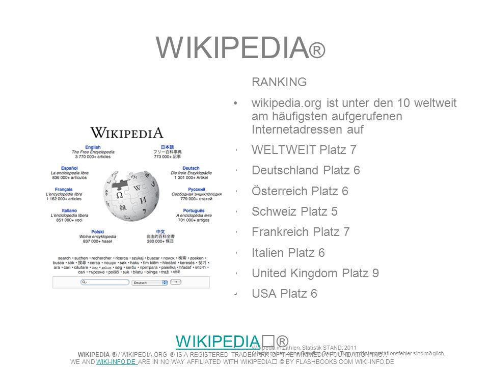 WIKIPEDIA ® RANKING wikipedia.org ist unter den 10 weltweit am häufigsten aufgerufenen Internetadressen auf WELTWEIT Platz 7 Deutschland Platz 6 Österreich Platz 6 Schweiz Platz 5 Frankreich Platz 7 Italien Platz 6 United Kingdom Platz 9 USA Platz 6 Wikpedia in Zahlen.