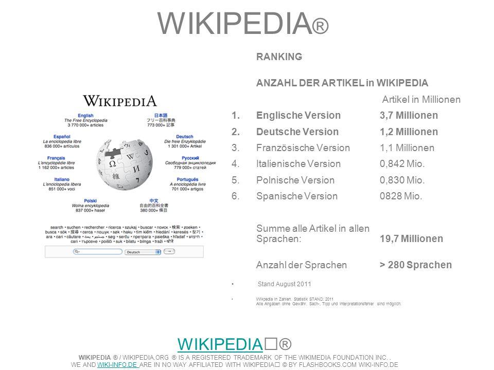 WIKIPEDIA ® RANKING ANZAHL DER ARTIKEL in WIKIPEDIA Artikel in Millionen 1.Englische Version 3,7 Millionen 2.Deutsche Version1,2 Millionen 3.Französis