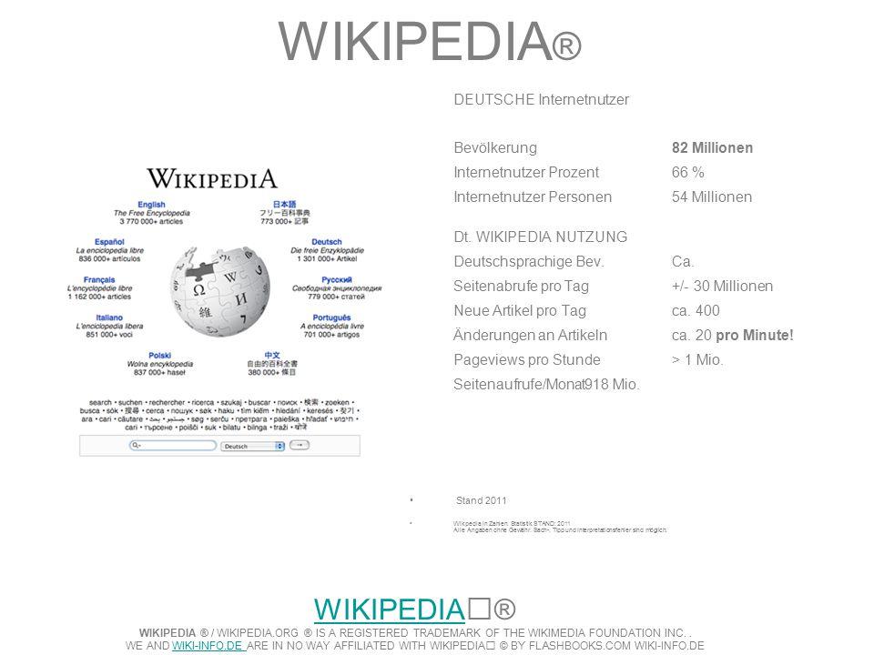WIKIPEDIA ® DEUTSCHE Internetnutzer Bevölkerung82 Millionen Internetnutzer Prozent66 % Internetnutzer Personen54 Millionen Dt.