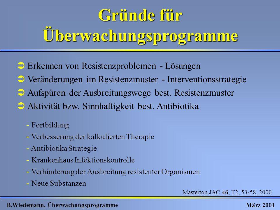 Gründe für Überwachungsprogramme B.Wiedemann, Überwachungsprogramme März 2001 ÜErkennen von Resistenzproblemen - Lösungen ÜVeränderungen im Resistenzmuster - Interventionsstrategie ÜAufspüren der Ausbreitungswege best.