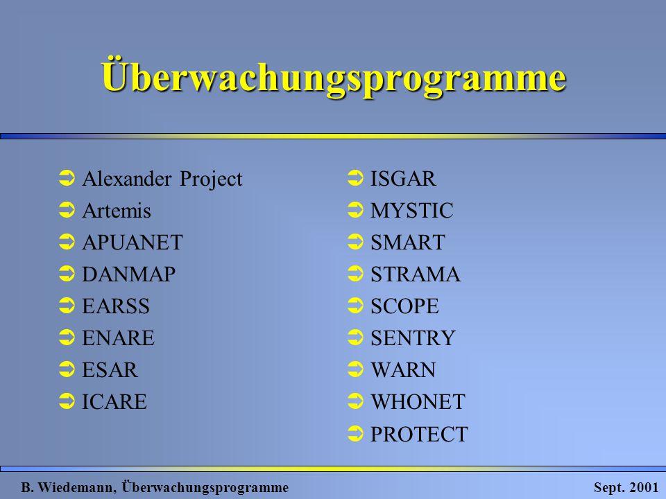 Überwachungsprogramme Zahl der ICAAC-Abstracts 1999 und 2000 B.