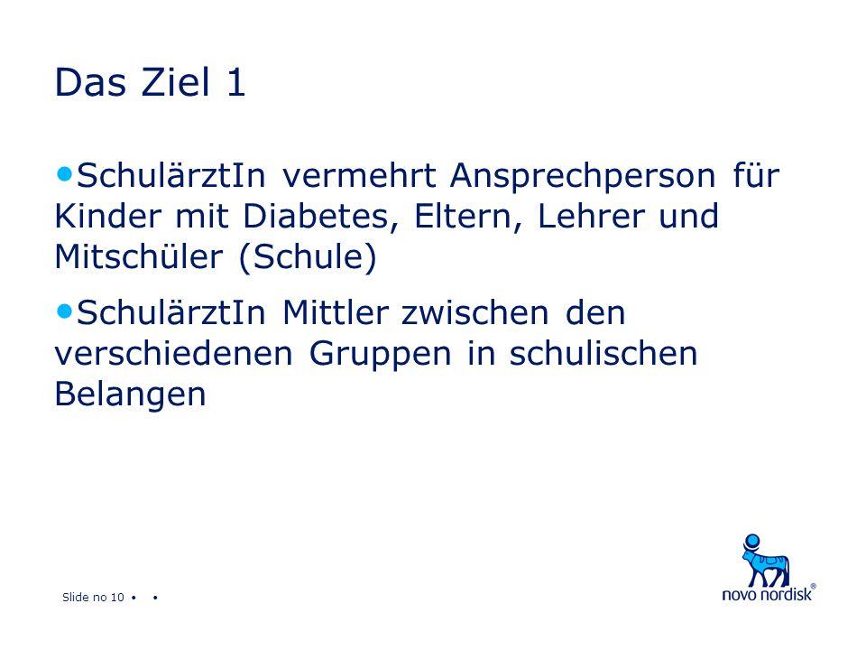 Slide no 10 Das Ziel 1 SchulärztIn vermehrt Ansprechperson für Kinder mit Diabetes, Eltern, Lehrer und Mitschüler (Schule) SchulärztIn Mittler zwischen den verschiedenen Gruppen in schulischen Belangen