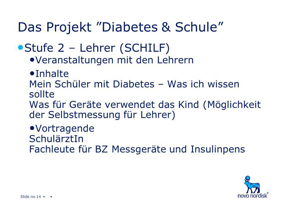 Slide no 14 Das Projekt Diabetes & Schule Stufe 2 – Lehrer (SCHILF) Veranstaltungen mit den Lehrern Inhalte Mein Schüler mit Diabetes – Was ich wissen sollte Was für Geräte verwendet das Kind (Möglichkeit der Selbstmessung für Lehrer) Vortragende SchulärztIn Fachleute für BZ Messgeräte und Insulinpens