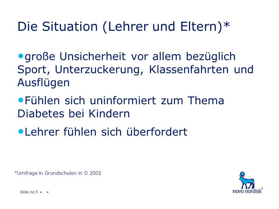 Slide no 6 Die Situation (SchulärztIn)