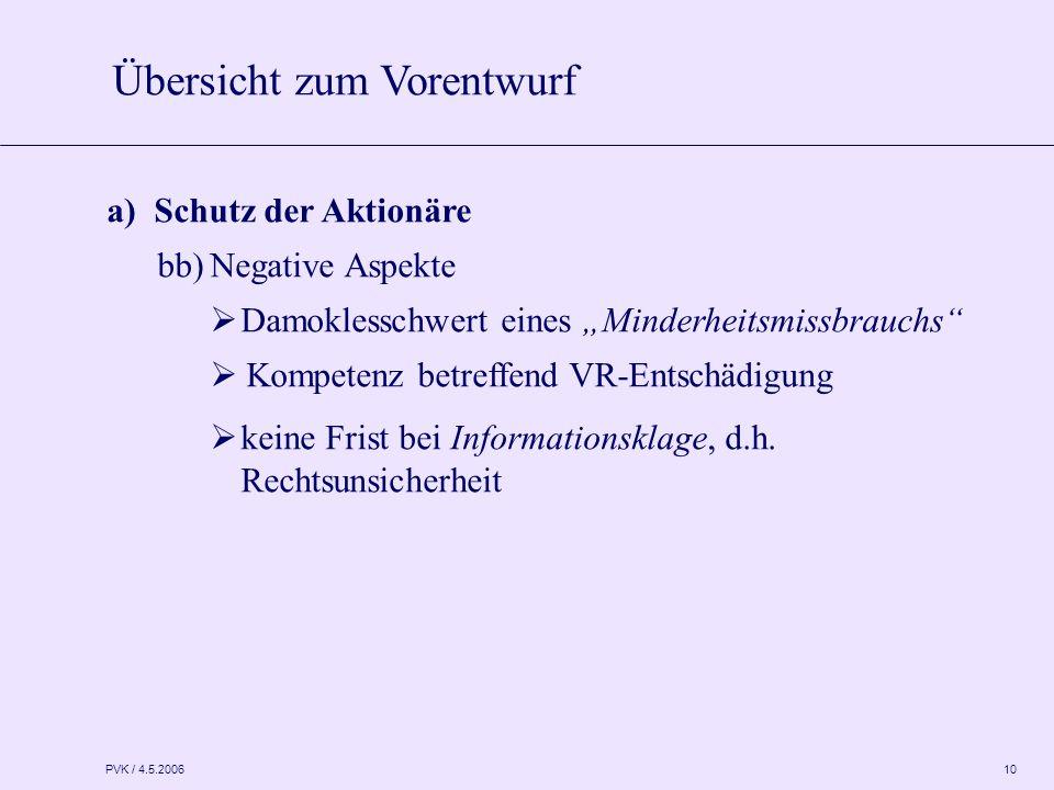 """PVK / 4.5.2006 10 a) Schutz der Aktionäre bb)Negative Aspekte  Damoklesschwert eines """"Minderheitsmissbrauchs  Kompetenz betreffend VR-Entschädigung  keine Frist bei Informationsklage, d.h."""