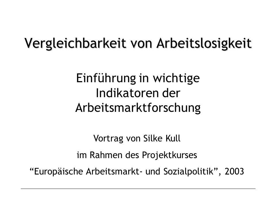 12.05.2003Silke KullFolie 22 Anwendung der ILO-Definitionen ILO-Definitionen mittlerweile Standard in vielen Ländern auch OECD und Eurostat verwenden ILO- Definitionen deshalb theoretisch Arbeitslosenzahlen international vergleichbar