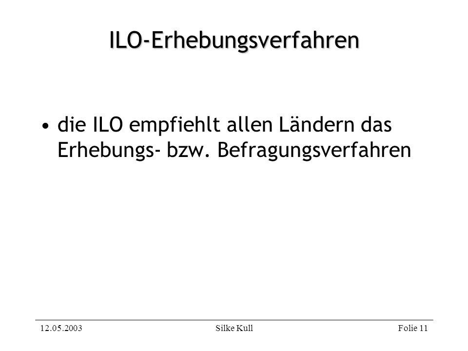 12.05.2003Silke KullFolie 11 ILO-Erhebungsverfahren die ILO empfiehlt allen Ländern das Erhebungs- bzw. Befragungsverfahren