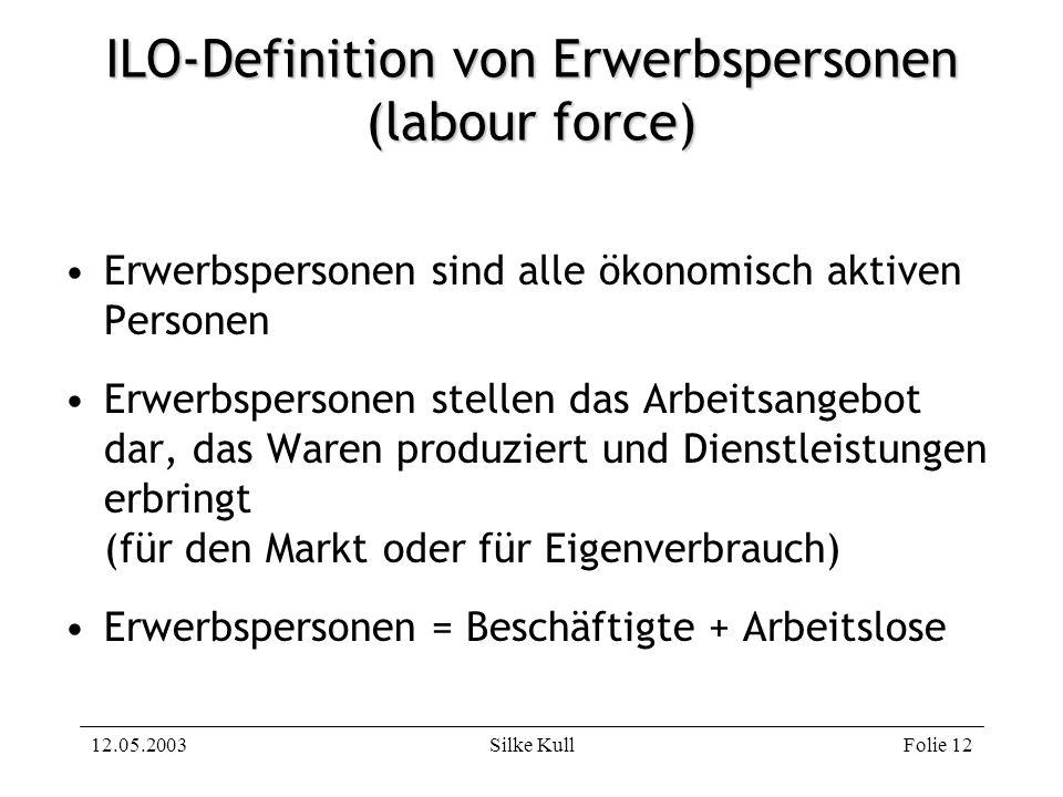 12.05.2003Silke KullFolie 12 ILO-Definition von Erwerbspersonen (labour force) Erwerbspersonen sind alle ökonomisch aktiven Personen Erwerbspersonen s