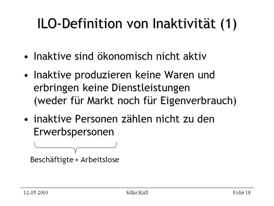 12.05.2003Silke KullFolie 18 ILO-Definition von Inaktivität (1) Inaktive sind ökonomisch nicht aktiv Inaktive produzieren keine Waren und erbringen ke