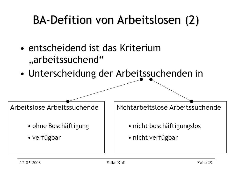 """12.05.2003Silke KullFolie 29 BA-Defition von Arbeitslosen (2) entscheidend ist das Kriterium """"arbeitssuchend"""" Unterscheidung der Arbeitssuchenden in A"""