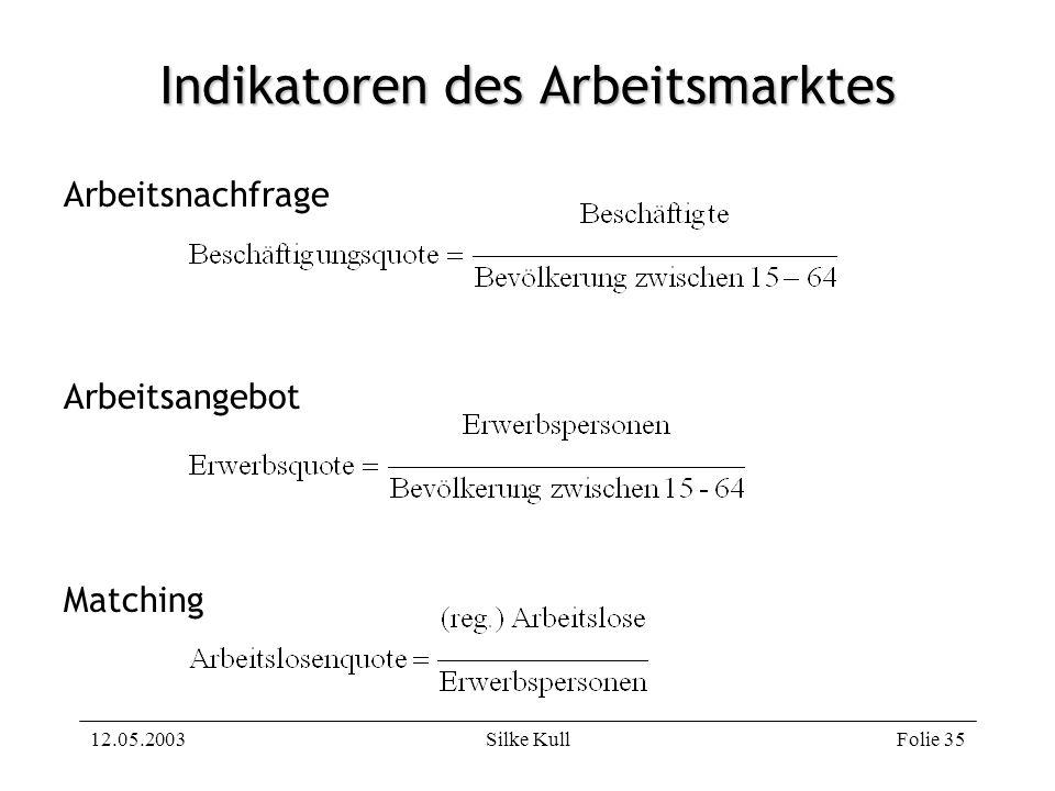 12.05.2003Silke KullFolie 35 Indikatoren des Arbeitsmarktes Arbeitsnachfrage Arbeitsangebot Matching