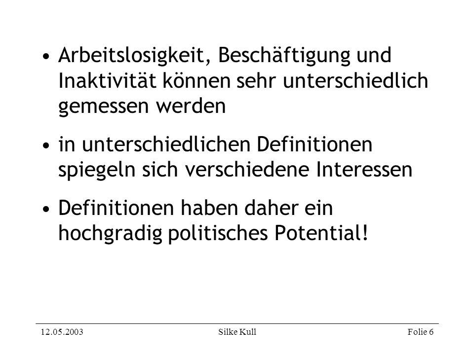 12.05.2003Silke KullFolie 17 ILO-Definition von Arbeitslosigkeit (2) in diesem Sinne sind Personen arbeitslos, wenn: temporär ohne Beschäftigung und ohne formale Job-Zugehörigkeit, aber arbeitssuchend und verfügbar bereits neue Erwerbstätigkeit gefunden, die zu einem späteren Zeitpunkt beginnt