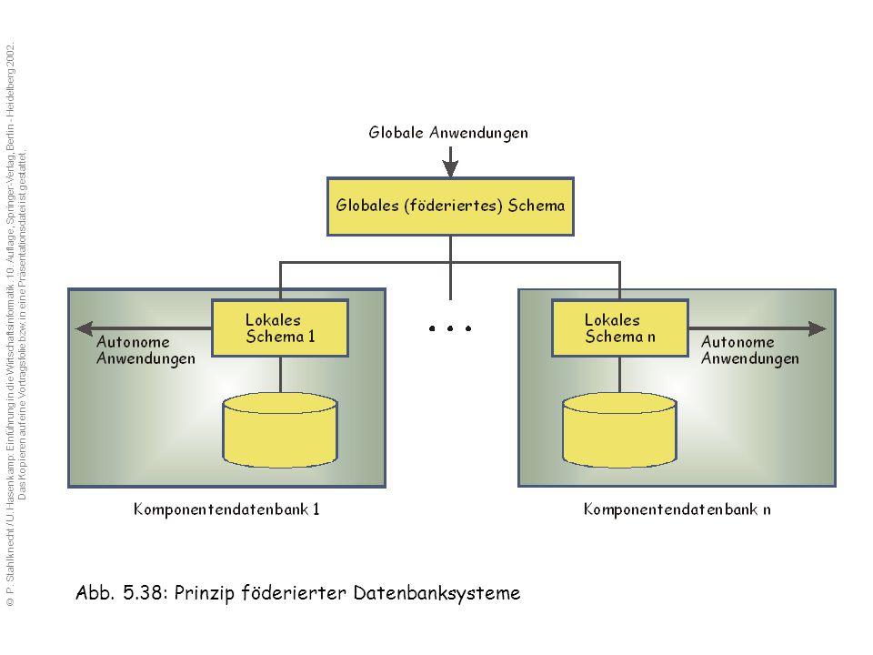 © P. Stahlknecht / U. Hasenkamp: Einführung in die Wirtschaftsinformatik.