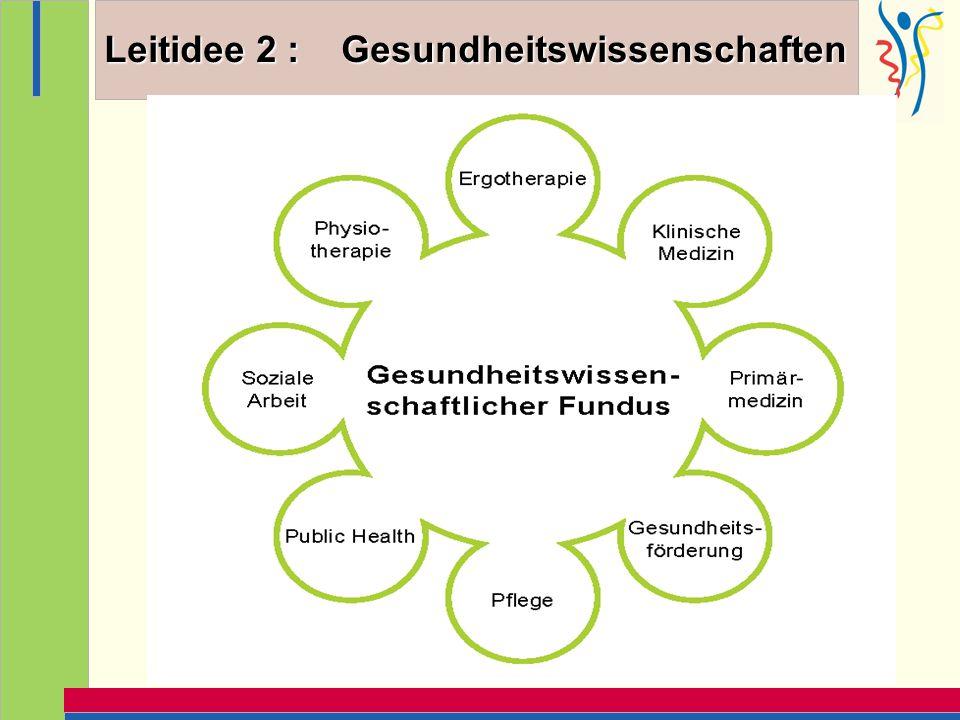 Leitidee 2 : Gesundheitswissenschaften