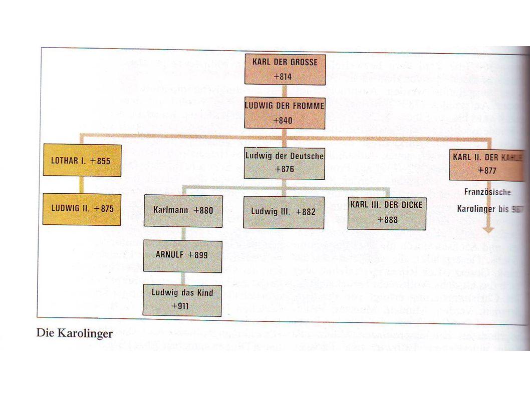 Prof.Dr. Rudolf Pörtner SS 2009 Geistesgeschichtliche Profile I Prof.