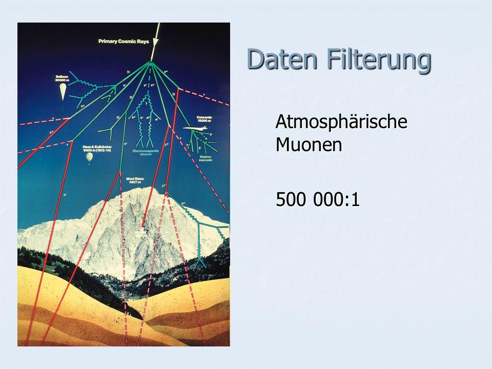 Daten Filterung Atmosphärische Muonen 500 000:1