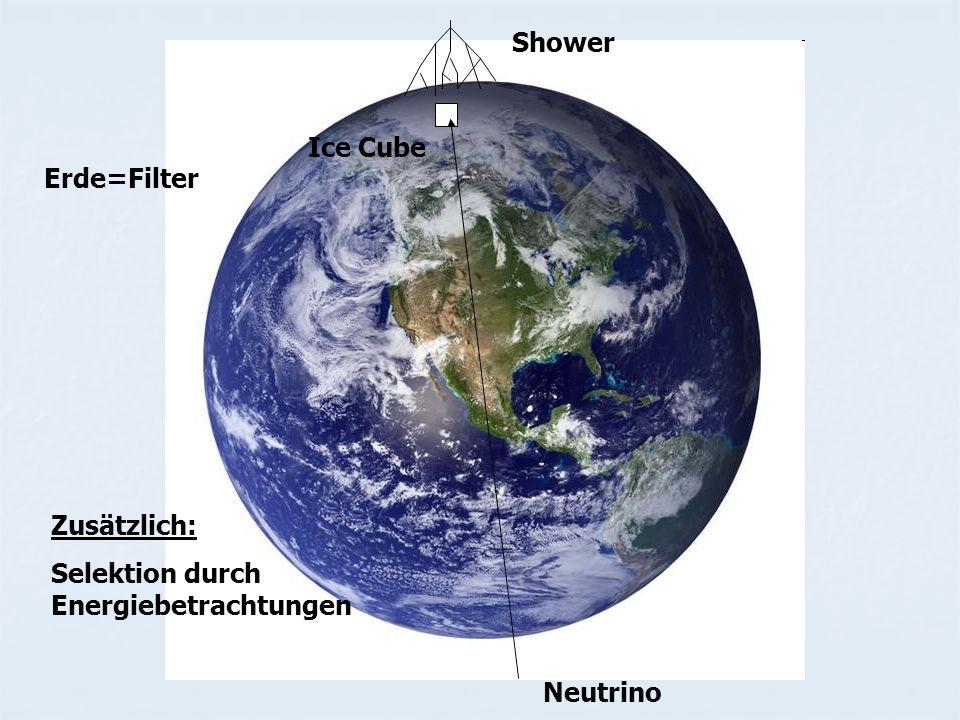 Shower Neutrino Ice Cube Erde=Filter Zusätzlich: Selektion durch Energiebetrachtungen