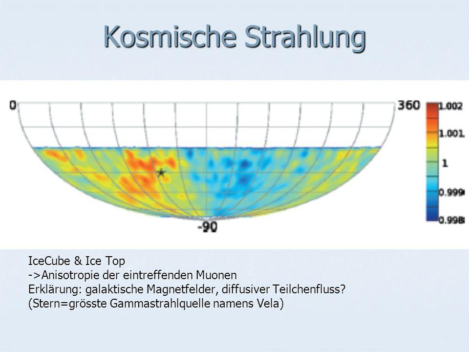 Kosmische Strahlung IceCube & Ice Top ->Anisotropie der eintreffenden Muonen Erklärung: galaktische Magnetfelder, diffusiver Teilchenfluss.