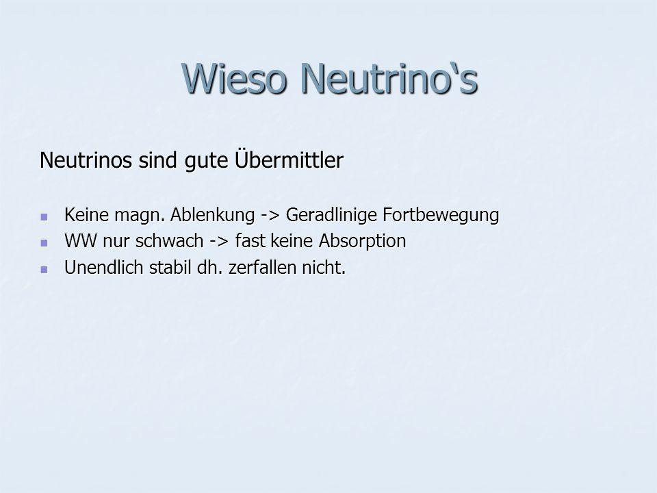 Wieso Neutrino's Neutrinos sind gute Übermittler Keine magn. Ablenkung -> Geradlinige Fortbewegung Keine magn. Ablenkung -> Geradlinige Fortbewegung W
