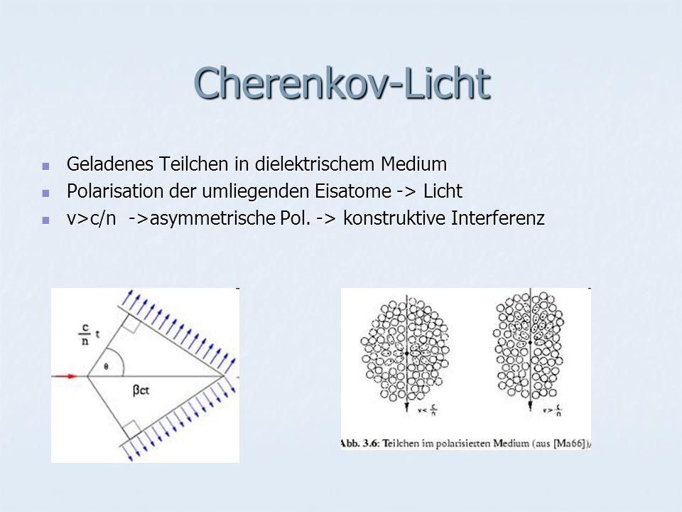 Cherenkov-Licht Geladenes Teilchen in dielektrischem Medium Geladenes Teilchen in dielektrischem Medium Polarisation der umliegenden Eisatome -> Licht Polarisation der umliegenden Eisatome -> Licht v>c/n ->asymmetrische Pol.