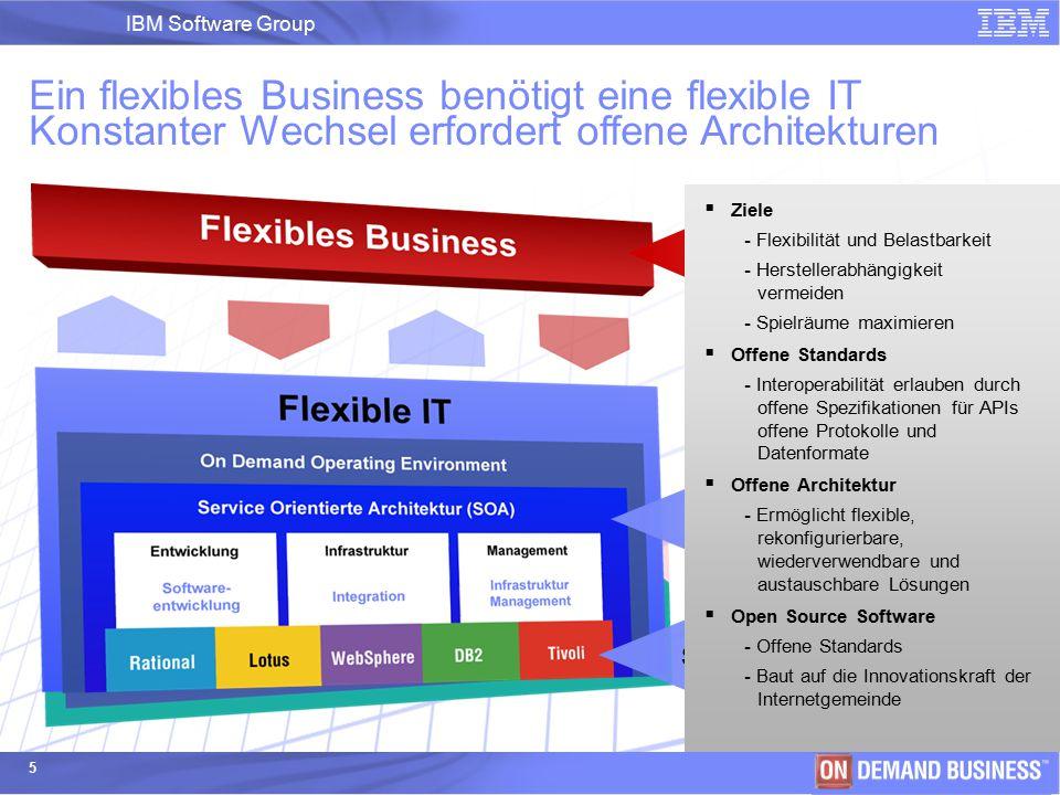 IBM Software Group | IBM Software Group 5 Ein flexibles Business benötigt eine flexible IT Konstanter Wechsel erfordert offene Architekturen Composabl