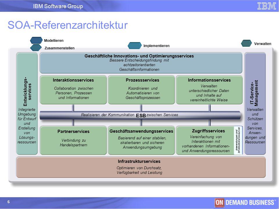 IBM Software Group | IBM Software Group 6 Anwendungen und Informationsressourcen Geschäftliche Innovations- und Optimierungsservices Entwicklungs- ser