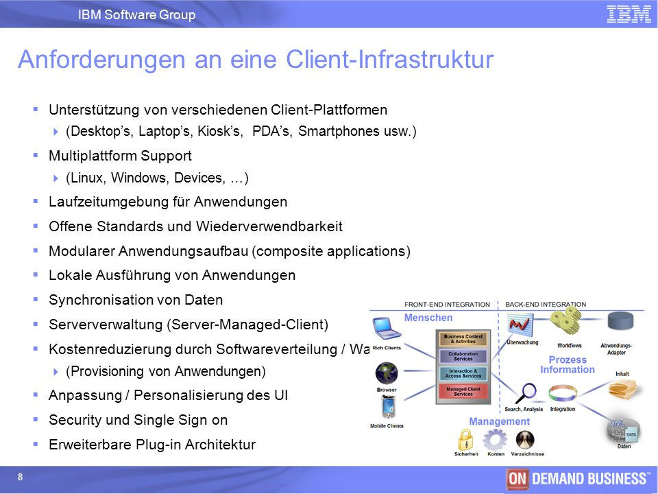 IBM Software Group | IBM Software Group 8 Anforderungen an eine Client-Infrastruktur  Unterstützung von verschiedenen Client-Plattformen  (Desktop's