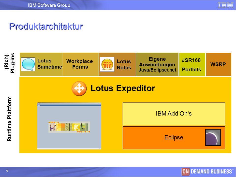 IBM Software Group | IBM Software Group 9 Lotus Notes Lotus Sametime (Rich) Plug-ins Eigene Anwendungen Java/Eclipse/.net Produktarchitektur WSRP JSR1