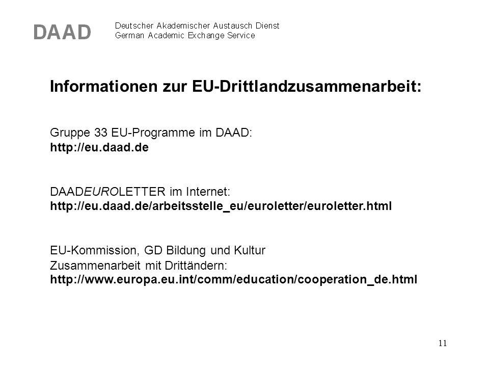 11 Informationen zur EU-Drittlandzusammenarbeit: Gruppe 33 EU-Programme im DAAD: http://eu.daad.de DAADEUROLETTER im Internet: http://eu.daad.de/arbeitsstelle_eu/euroletter/euroletter.html EU-Kommission, GD Bildung und Kultur Zusammenarbeit mit Drittändern: http://www.europa.eu.int/comm/education/cooperation_de.html