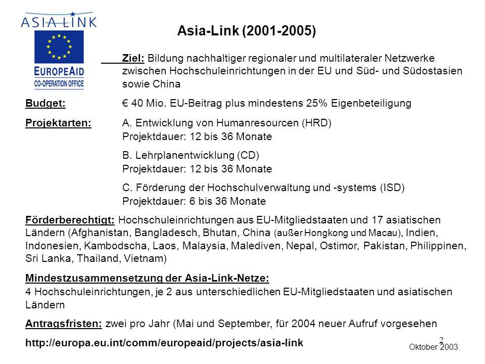 2 Asia-Link (2001-2005) Ziel: Bildung nachhaltiger regionaler und multilateraler Netzwerke zwischen Hochschuleinrichtungen in der EU und Süd- und Südostasien sowie China Budget: € 40 Mio.