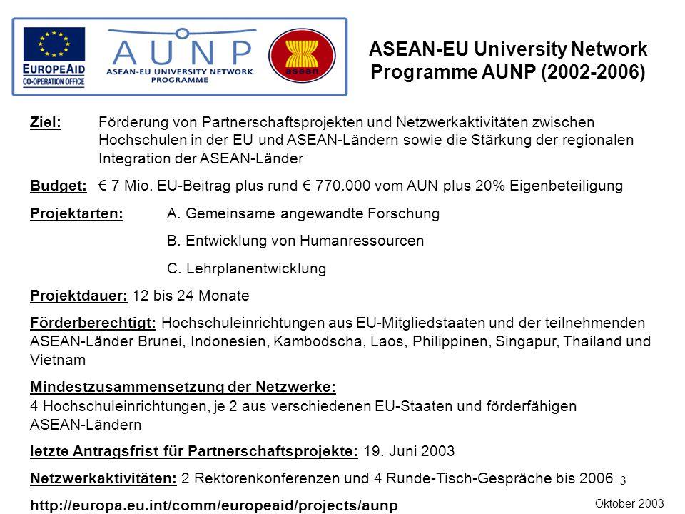 3 ASEAN-EU University Network Programme AUNP (2002-2006) Ziel: Förderung von Partnerschaftsprojekten und Netzwerkaktivitäten zwischen Hochschulen in der EU und ASEAN-Ländern sowie die Stärkung der regionalen Integration der ASEAN-Länder Budget: € 7 Mio.