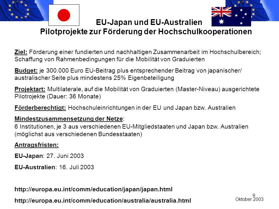 9 EU-Japan und EU-Australien Pilotprojekte zur Förderung der Hochschulkooperationen Ziel: Förderung einer fundierten und nachhaltigen Zusammenarbeit im Hochschulbereich; Schaffung von Rahmenbedingungen für die Mobilität von Graduierten Budget: je 300.000 Euro EU-Beitrag plus entsprechender Beitrag von japanischer/ australischer Seite plus mindestens 25% Eigenbeteiligung Projektart: Multilaterale, auf die Mobilität von Graduierten (Master-Niveau) ausgerichtete Pilotrojekte (Dauer: 36 Monate) Förderberechtigt: Hochschuleinrichtungen in der EU und Japan bzw.