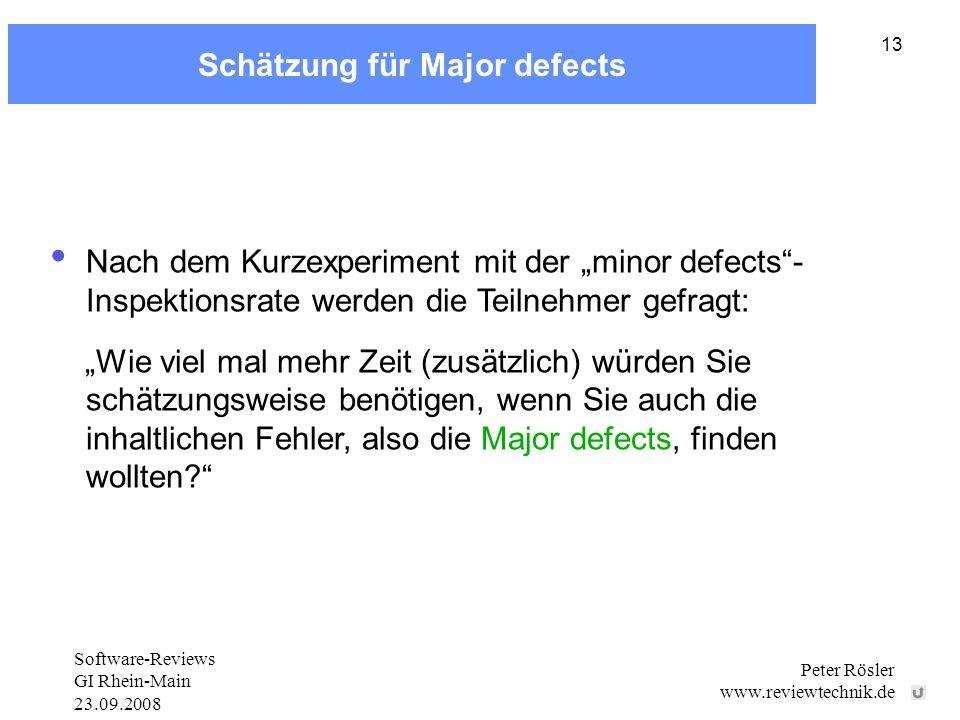 """Software-Reviews GI Rhein-Main 23.09.2008 Peter Rösler www.reviewtechnik.de 13 Schätzung für Major defects Nach dem Kurzexperiment mit der """"minor defects - Inspektionsrate werden die Teilnehmer gefragt: """"Wie viel mal mehr Zeit (zusätzlich) würden Sie schätzungsweise benötigen, wenn Sie auch die inhaltlichen Fehler, also die Major defects, finden wollten?"""
