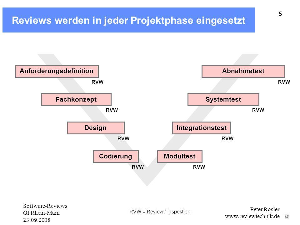 Software-Reviews GI Rhein-Main 23.09.2008 Peter Rösler www.reviewtechnik.de 5 Reviews werden in jeder Projektphase eingesetzt Modultest Integrationstest Systemtest Abnahmetest Fachkonzept Anforderungsdefinition Design Codierung RVW RVW = Review / Inspektion