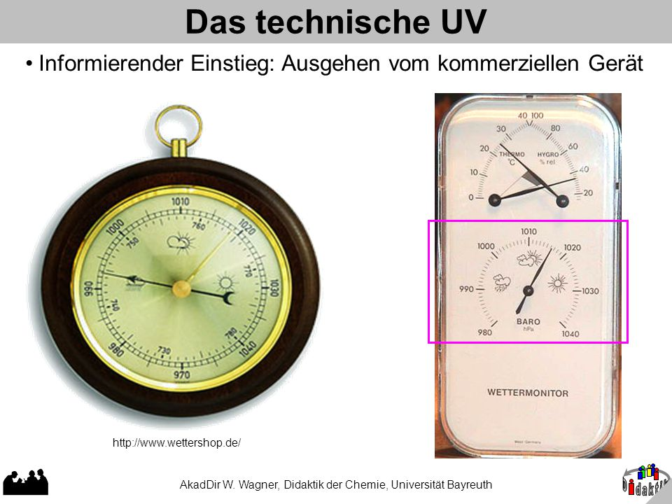 AkadDir W. Wagner, Didaktik der Chemie, Universität Bayreuth Das technische UV Informierender Einstieg: Ausgehen vom kommerziellen Gerät http://www.we